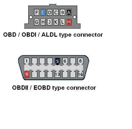 ALDL - OBD2
