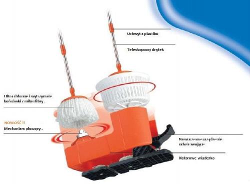 Zestaw mop360 PowerTwister